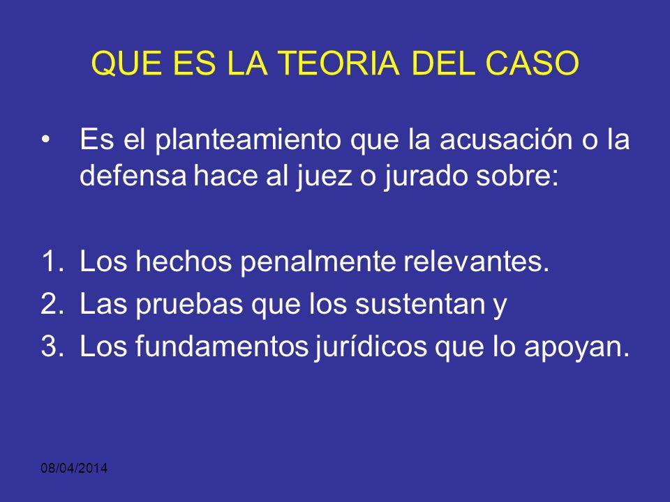 08/04/2014 DESTREZAS REQUERIDAS PARA LITIGAR EFECTIVAMENTE EN JUICIOS ORALES 3.