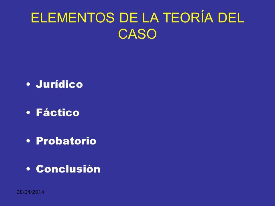 08/04/2014 ELEMENTOS DE LA TEORÍA DEL CASO ?