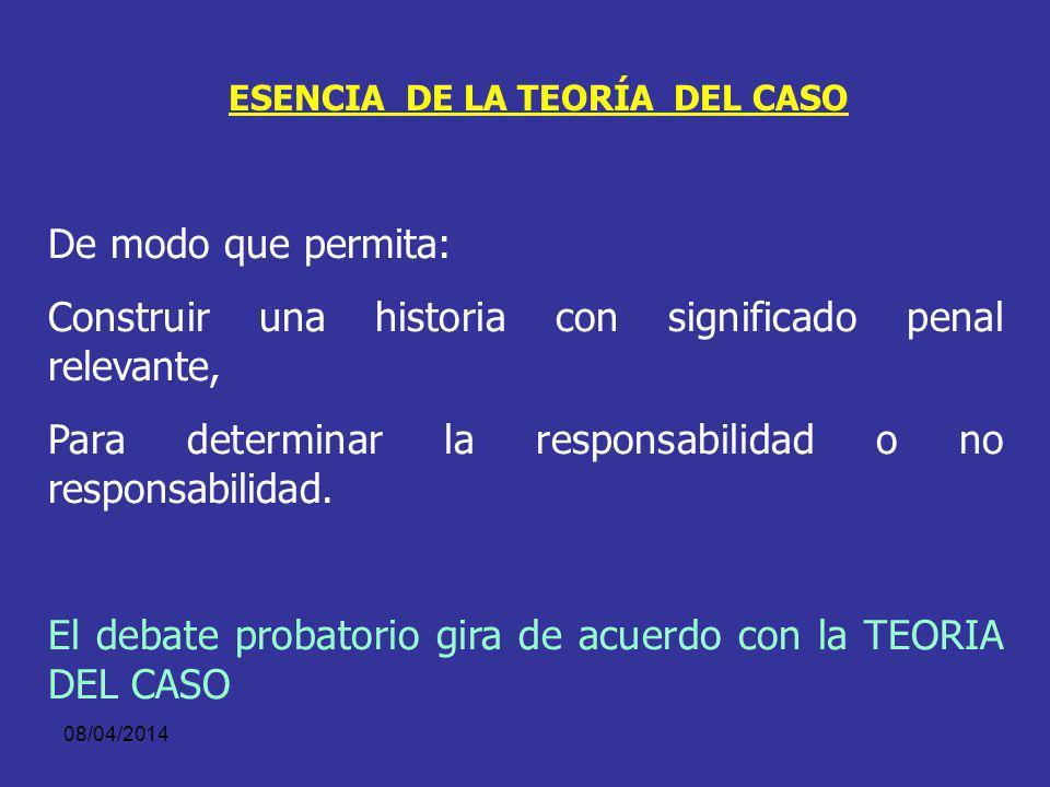 08/04/2014 ESENCIA DE LA TEORÍA DEL CASO Subsume los hechos: LO FÁCTICO, Dentro de las normas aplicables: LO JURÍDICO, Según los elementos de convicción recopilados:LO PROBATORIO.