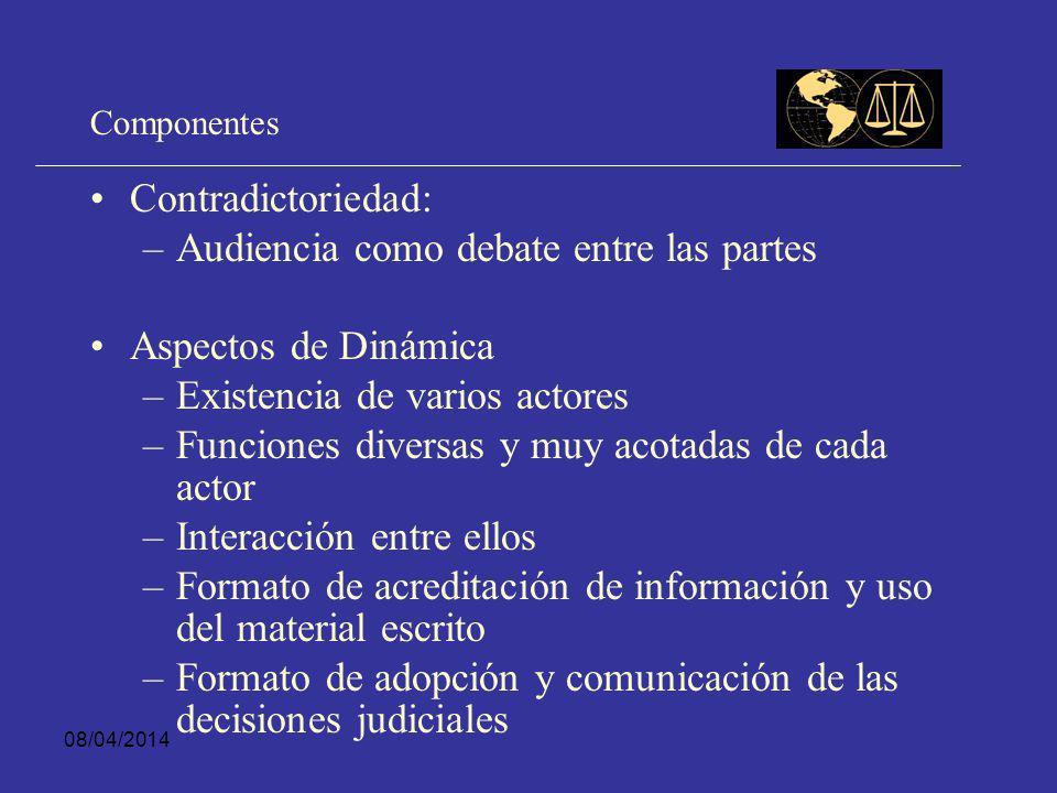 08/04/2014 Extensión Uso Audiencias Durante las etapas previas esta metodología puede ser ocupada en forma extensiva para todas las decisiones relevantes del caso que afecten los derechos de las partes que intervienen en él La complejidad de la audiencia podrá variar de acuerdo a la complejidad de las decisiones (ej.