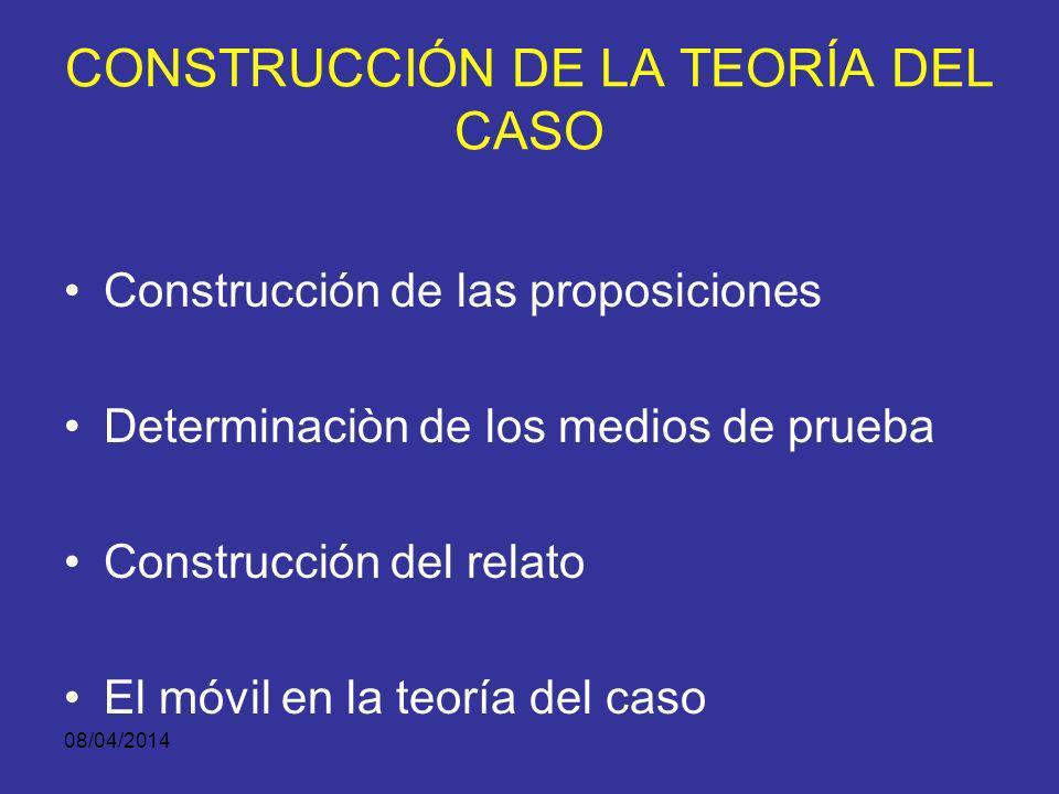 08/04/2014 JUICIO ORAL CAPITULO II Presentación del caso Artículo 371. Declaración inicial. Antes de proceder a la presentación y práctica de las prue