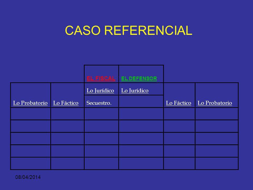 08/04/2014 LA TEORÍA DEL CASO ESTRUCTURA Y PARTES El tema.