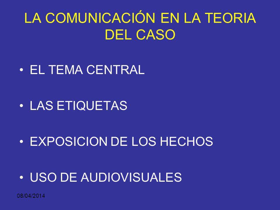 08/04/2014 ESQUEMA PARA LA ELABORACION DE LA TEORIA DEL CASO FISCALDEFENSOR ACUSACIÓN 1