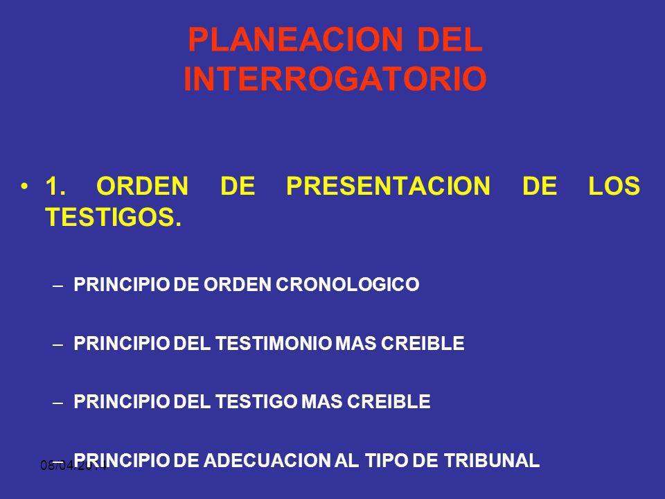 08/04/2014 PLANEACION DEL INTERROGATORIO ?