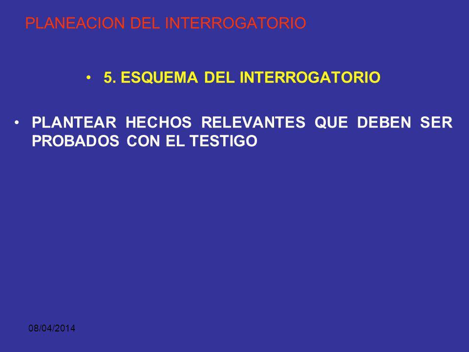 08/04/2014 PLANEACION DEL INTERROGATORIO 4. NARRACION PREVIA DE LOS HECHOS ACREDITACION: GLORIA DAVILA RELACION CON LOS HECHOS: –ESCENA DESCRIPCION DE