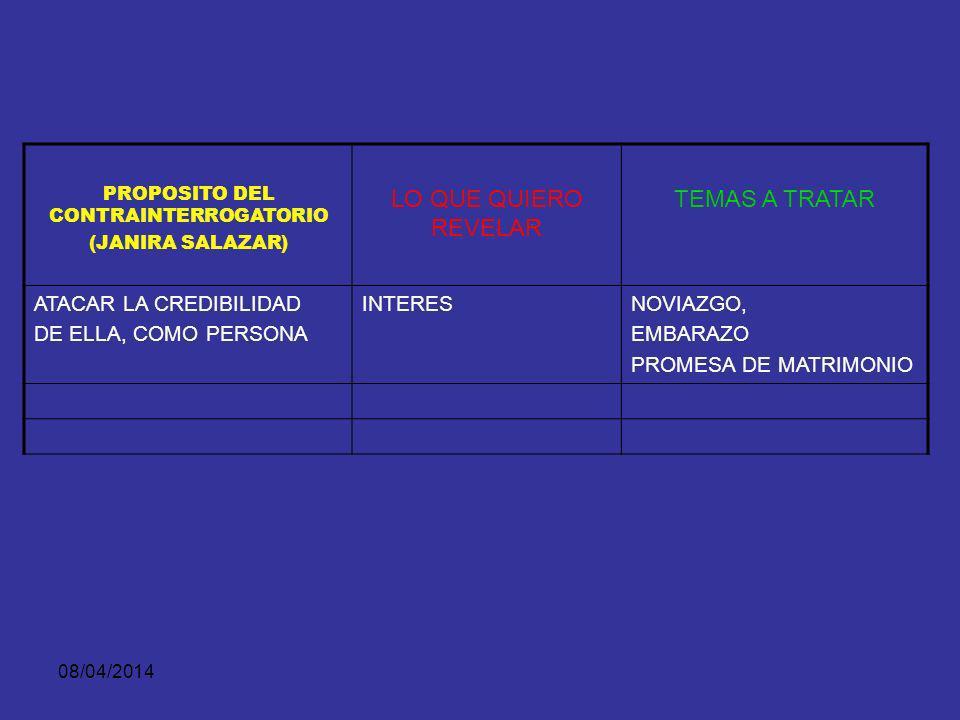 08/04/2014 LAS PREGUNTAS Como mínimo cada pregunta en el contra- interrogatorio debería tener todas y cada una de las siguientes características: –Cortas –Sugestiva –Afirmativa