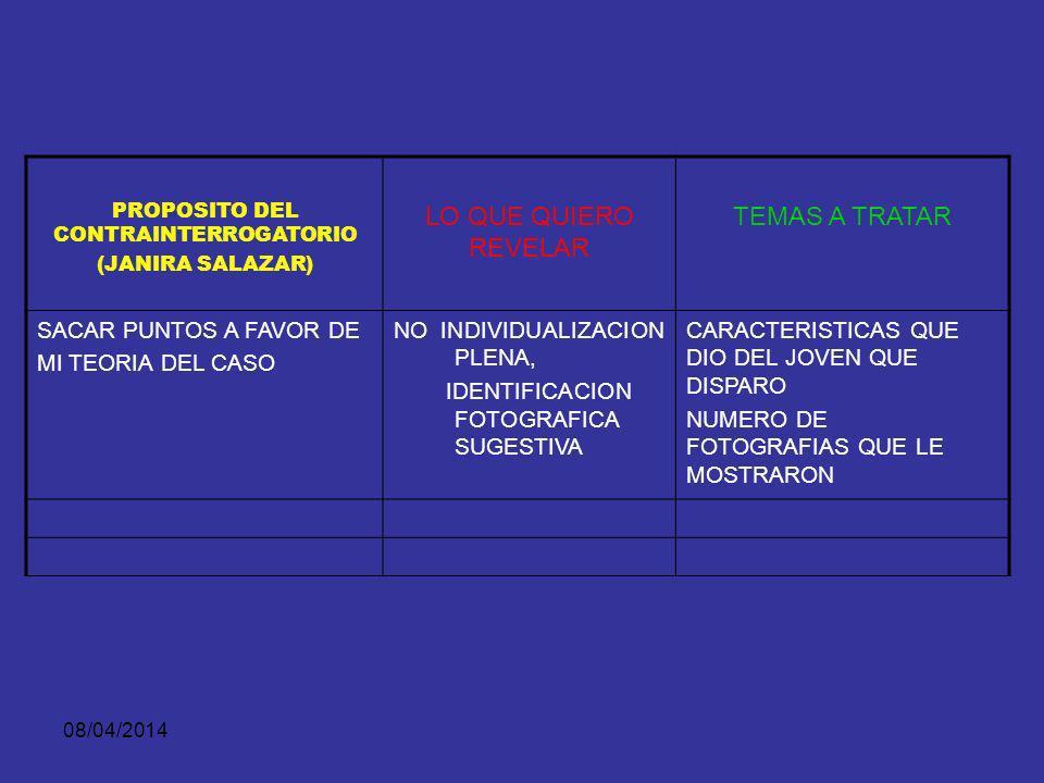 08/04/2014 PROPOSITO DEL CONTRAINTERROGATORIO (JANIRA SALAZAR) LO QUE QUIERO REVELAR TEMAS A TRATAR ATACAR LA CREDIBILIDAD DE ELLA, COMO PERSONA INTERESNOVIAZGO, EMBARAZO PROMESA DE MATRIMONIO