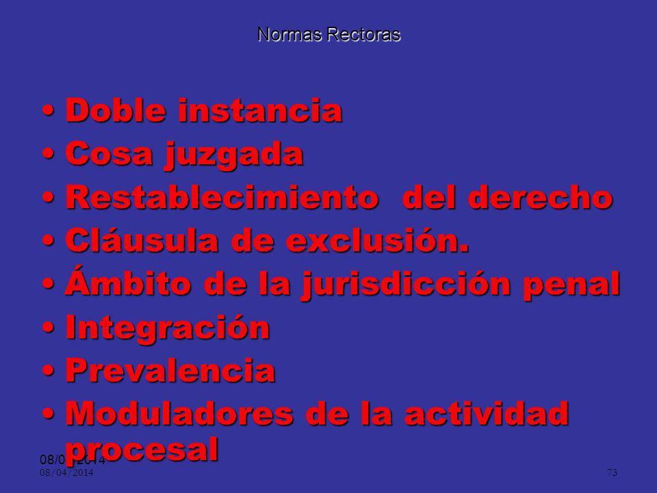 08/04/2014 72 Normas Rectoras Actuación procesal.Actuación procesal. Derechos de las víctimas.Derechos de las víctimas. Lealtad.Lealtad. Gratuidad.Gra