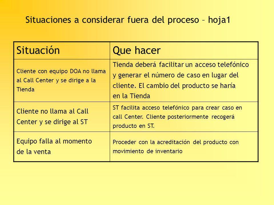 Situaciones a considerar fuera del proceso – hoja1 SituaciónQue hacer Cliente con equipo DOA no llama al Call Center y se dirige a la Tienda Tienda de