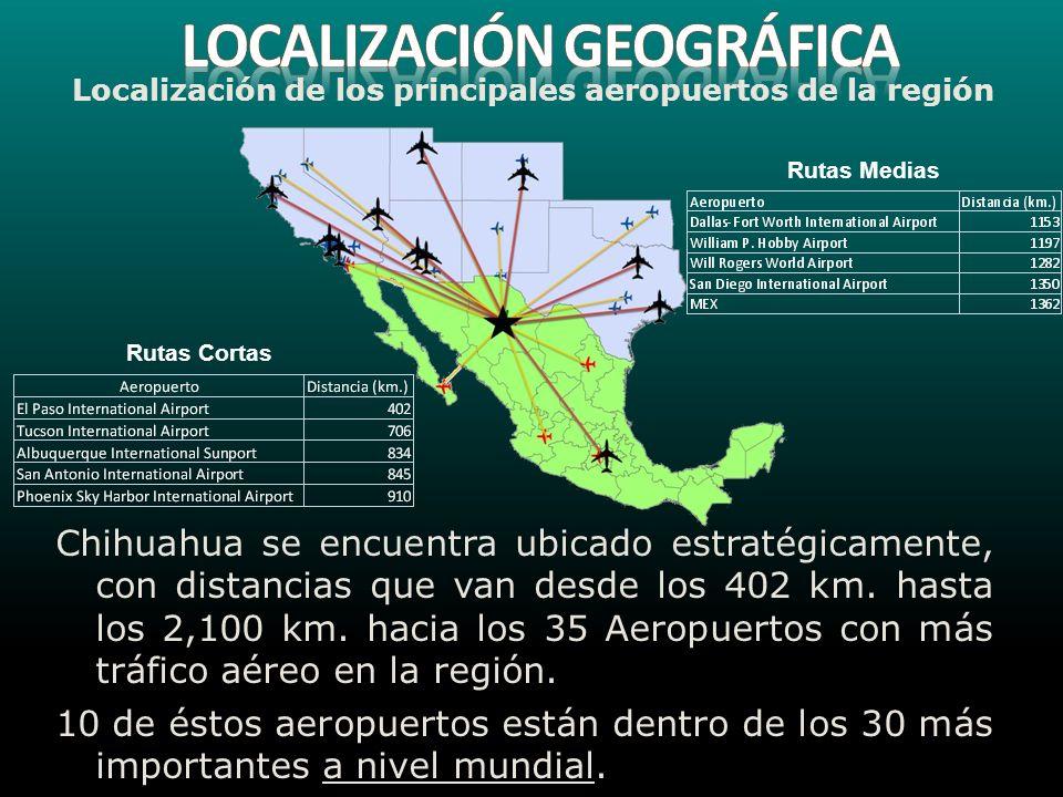 Localización de los principales aeropuertos de la región Chihuahua se encuentra ubicado estratégicamente, con distancias que van desde los 402 km. has
