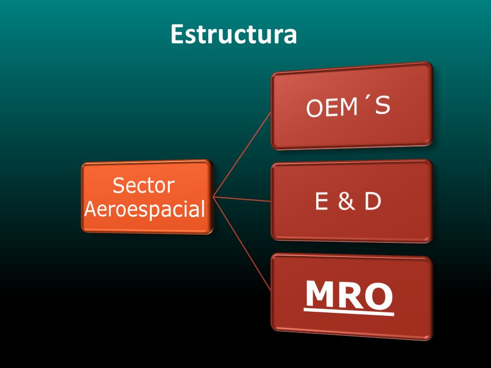 La instalación de un centro de mantenimiento aeronáutico en el estado de Chihuahua ES VIABLE.