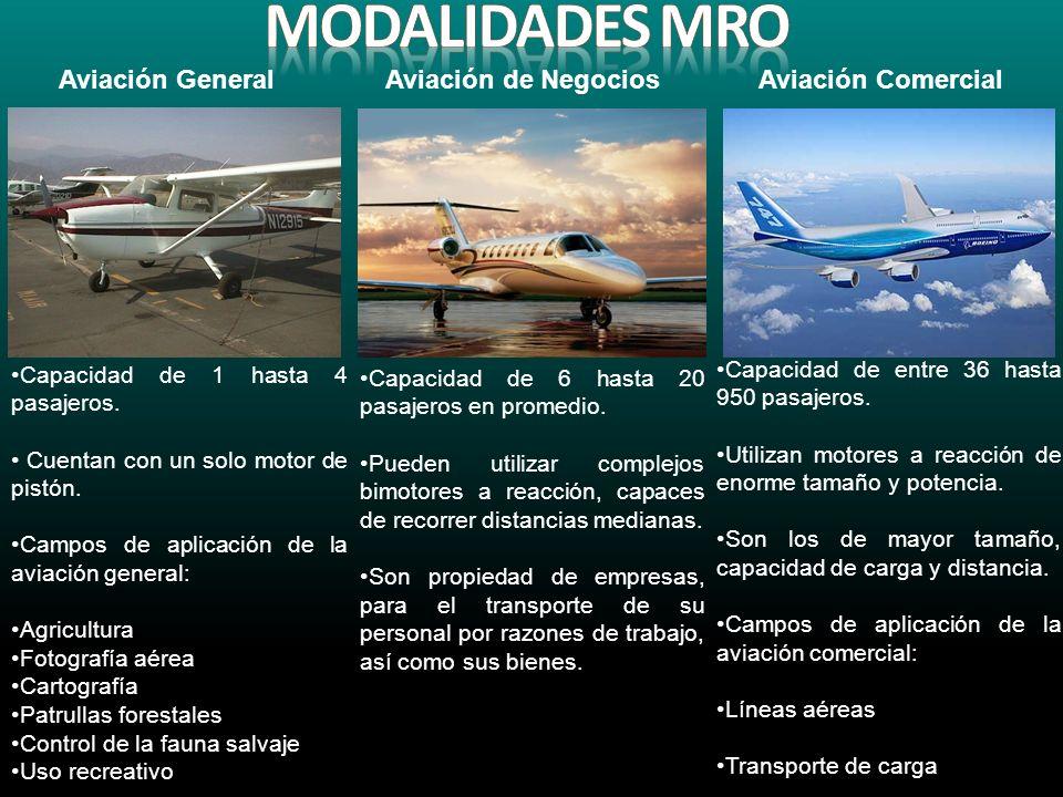 Capacidad de 1 hasta 4 pasajeros. Cuentan con un solo motor de pistón. Campos de aplicación de la aviación general: Agricultura Fotografía aérea Carto