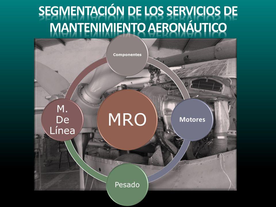 El segmento de mantenimiento de motores mundial esta valuado en casi U.S $19 mil millones de dólares.