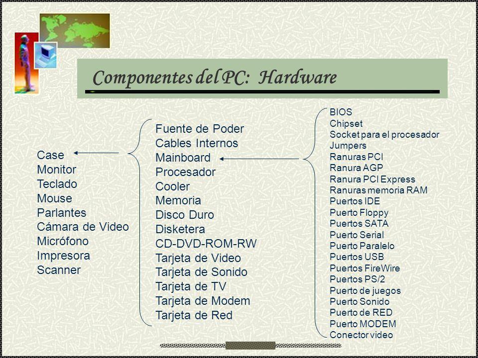 Case Monitor Teclado Mouse Parlantes Cámara de Video Micrófono Impresora Scanner Fuente de Poder Cables Internos Mainboard Procesador Cooler Memoria D