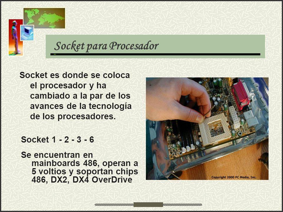 Socket para Procesador Socket es donde se coloca el procesador y ha cambiado a la par de los avances de la tecnología de los procesadores. Socket 1 -