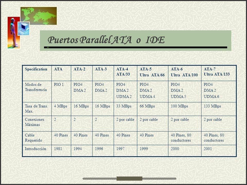SpecificationATAATA-2ATA-3ATA-4 ATA/33 ATA-5 Ultra ATA/66 ATA-6 Ultra ATA/100 ATA-7 Ultra ATA/133 Modos de Transferencia PIO 1PIO4 DMA 2 PIO4 DMA 2 PI