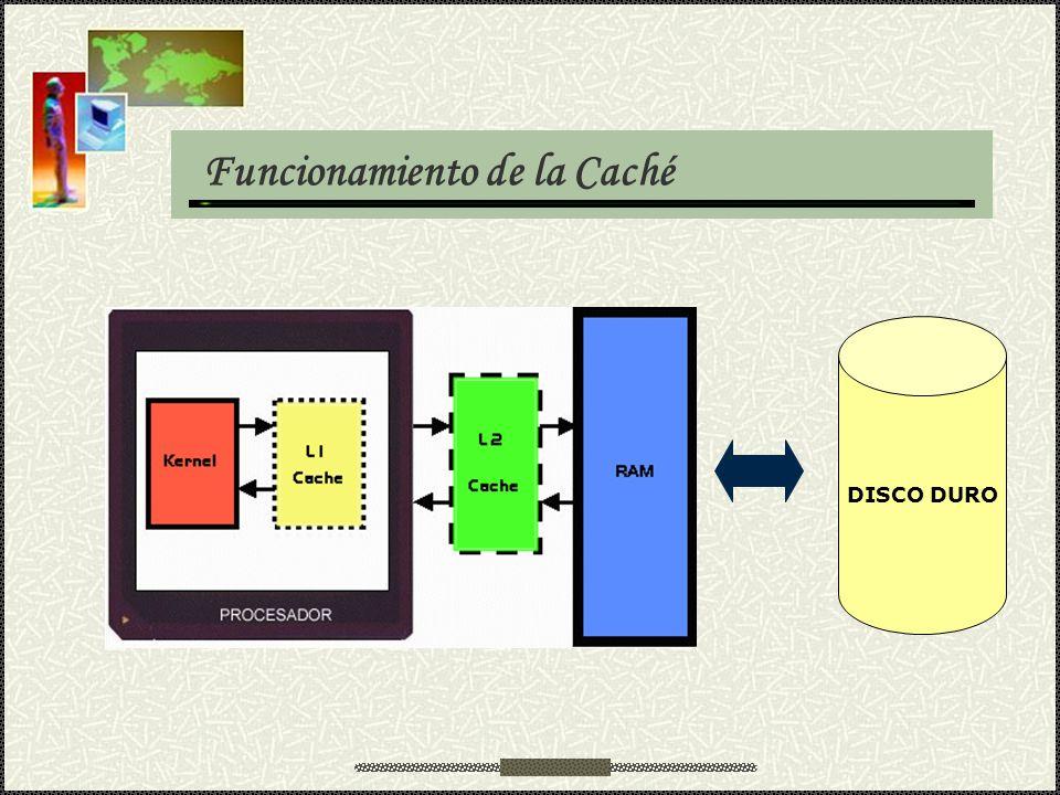 Funcionamiento de la Caché DISCO DURO
