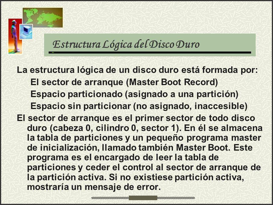 Estructura Lógica del Disco Duro La estructura lógica de un disco duro está formada por: El sector de arranque (Master Boot Record) Espacio particiona