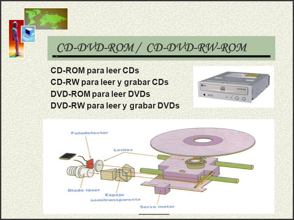 CD-DVD-ROM / CD-DVD-RW-ROM CD-ROM para leer CDs CD-RW para leer y grabar CDs DVD-ROM para leer DVDs DVD-RW para leer y grabar DVDs