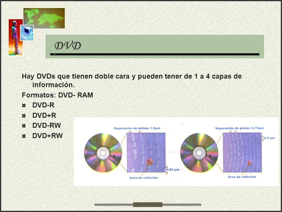 DVD Hay DVDs que tienen doble cara y pueden tener de 1 a 4 capas de información. Formatos: DVD- RAM DVD-R DVD+R DVD-RW DVD+RW