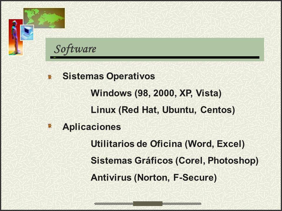 Floppy - Disketera La Disketera o floppy disk drive (FDD) es la forma primaria de llevar datos a una computadora.