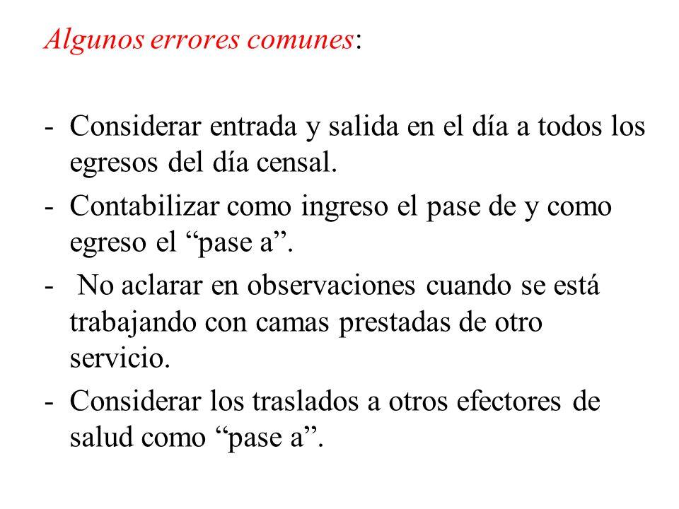 Confeccionar el siguiente día censal (Censo Diario) El Día Censal corresponde al 09/12/2008.
