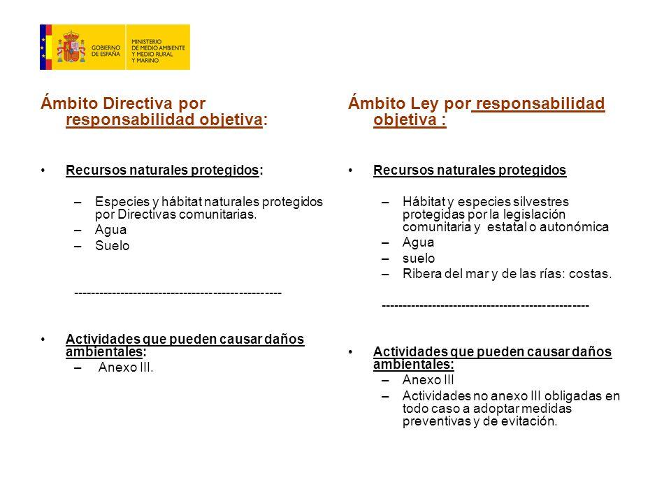 Ámbito Directiva por responsabilidad objetiva: Recursos naturales protegidos: –Especies y hábitat naturales protegidos por Directivas comunitarias.
