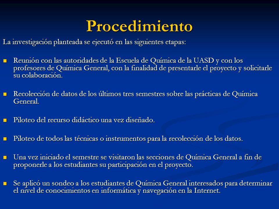 Procedimiento La investigación planteada se ejecutó en las siguientes etapas: Reunión con las autoridades de la Escuela de Química de la UASD y con lo