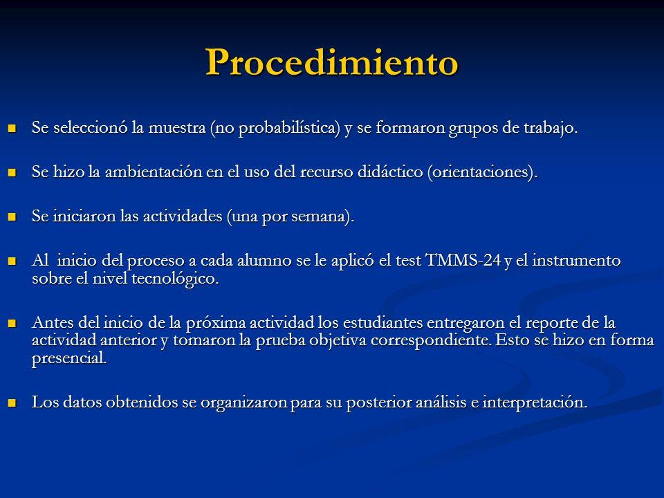 Procedimiento Se seleccionó la muestra (no probabilística) y se formaron grupos de trabajo. Se seleccionó la muestra (no probabilística) y se formaron