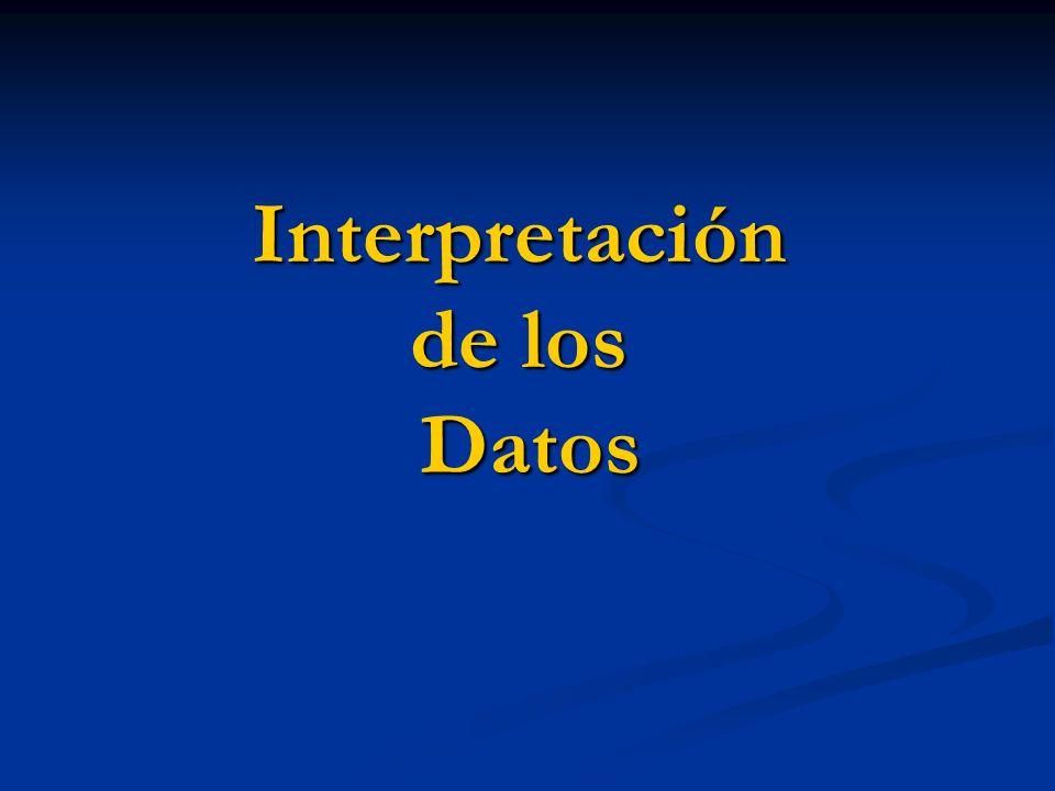 Interpretación de los Datos