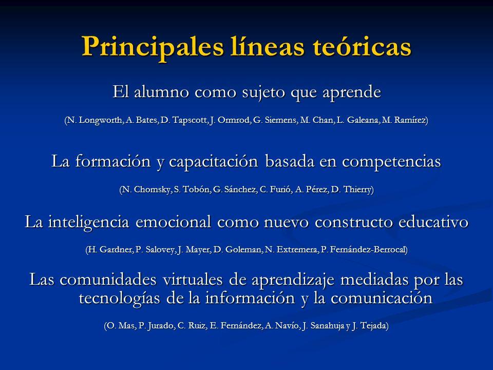 Principales líneas teóricas El alumno como sujeto que aprende (N. Longworth, A. Bates, D. Tapscott, J. Ormrod, G. Siemens, M. Chan, L. Galeana, M. Ram