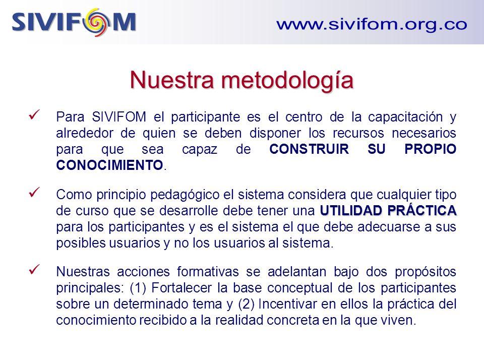 Nuestra metodología Para SIVIFOM el participante es el centro de la capacitación y alrededor de quien se deben disponer los recursos necesarios para q
