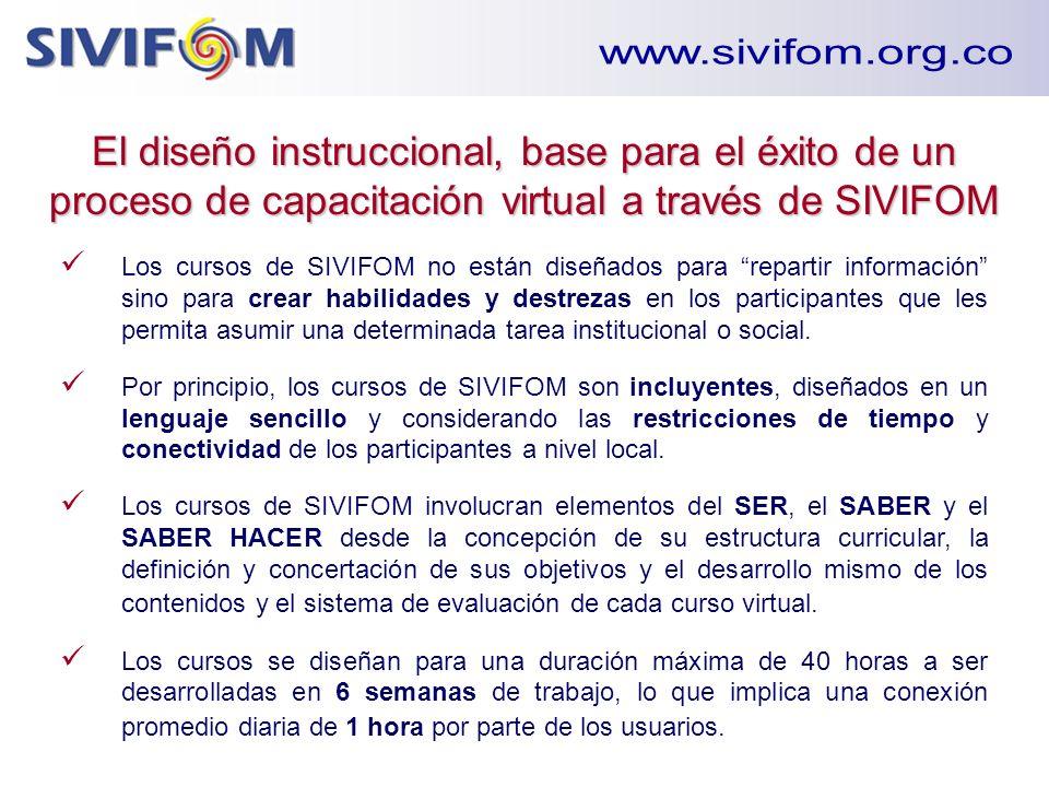 El diseño instruccional, base para el éxito de un proceso de capacitación virtual a través de SIVIFOM Los cursos de SIVIFOM no están diseñados para re