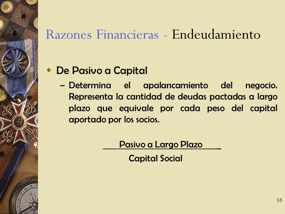 16 Razones Financieras - Endeudamiento De Pasivo a Capital – Determina el apalancamiento del negocio.