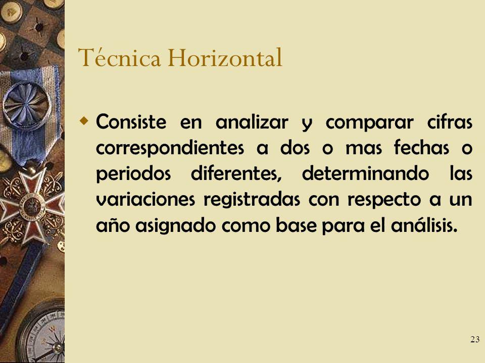 23 Técnica Horizontal Consiste en analizar y comparar cifras correspondientes a dos o mas fechas o periodos diferentes, determinando las variaciones registradas con respecto a un año asignado como base para el análisis.