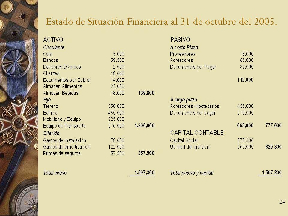 24 Estado de Situación Financiera al 31 de octubre del 2005.