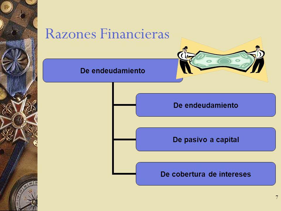 7 De endeudamiento De pasivo a capital De cobertura de intereses