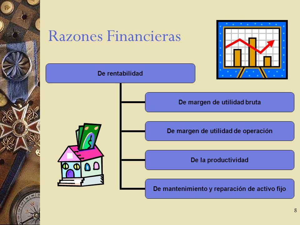 8 Razones Financieras