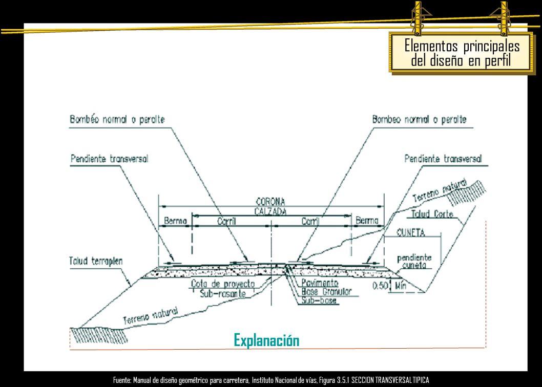 Explanación Elementos principales del diseño en perfil Fuente: Manual de diseño geométrico para carretera, Instituto Nacional de vías, Figura 3.5.1 SE