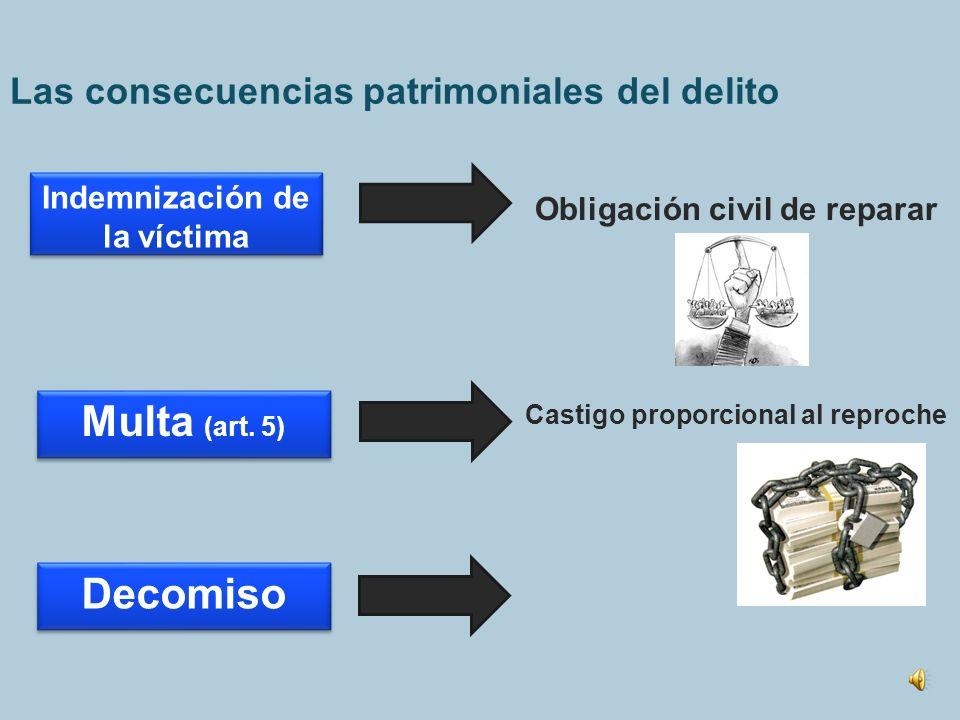 Recuperación de Activos de la Corrupción &Cooperacion Internacional Clase 3 Incautación y Decomiso de bienes de origen ilícito Prof. Guillermo Jorge