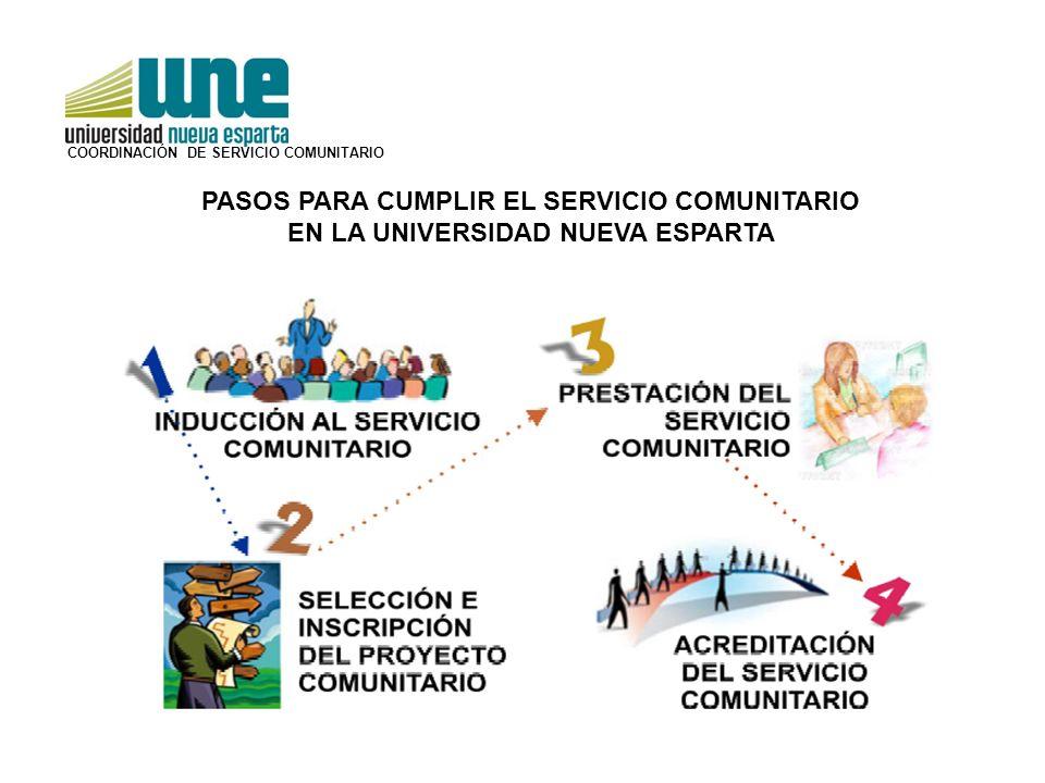 PASOS PARA CUMPLIR EL SERVICIO COMUNITARIO EN LA UNIVERSIDAD NUEVA ESPARTA COORDINACIÓN DE SERVICIO COMUNITARIO
