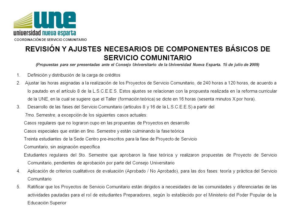COORDINACIÓN DE SERVICIO COMUNITARIO REVISIÓN Y AJUSTES NECESARIOS DE COMPONENTES BÁSICOS DE SERVICIO COMUNITARIO (Propuestas para ser presentadas ante el Consejo Universitario de la Universidad Nueva Esparta.