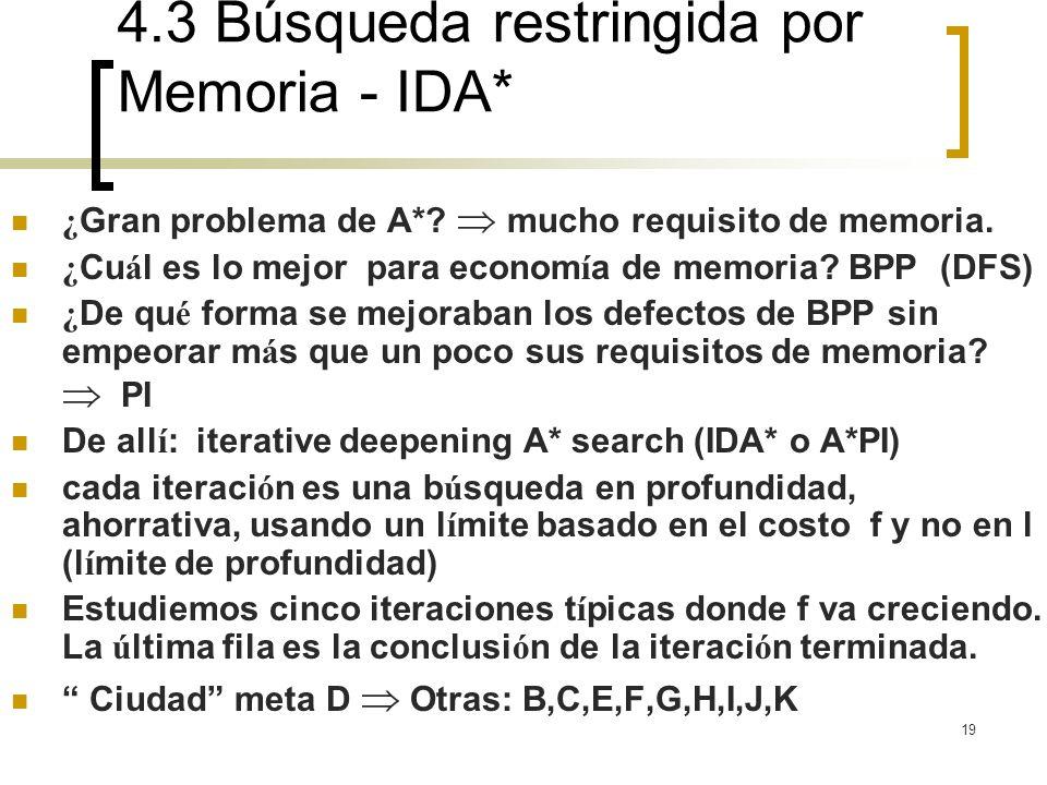 19 4.3 Búsqueda restringida por Memoria - IDA* ¿ Gran problema de A*? mucho requisito de memoria. ¿ Cu á l es lo mejor para econom í a de memoria? BPP