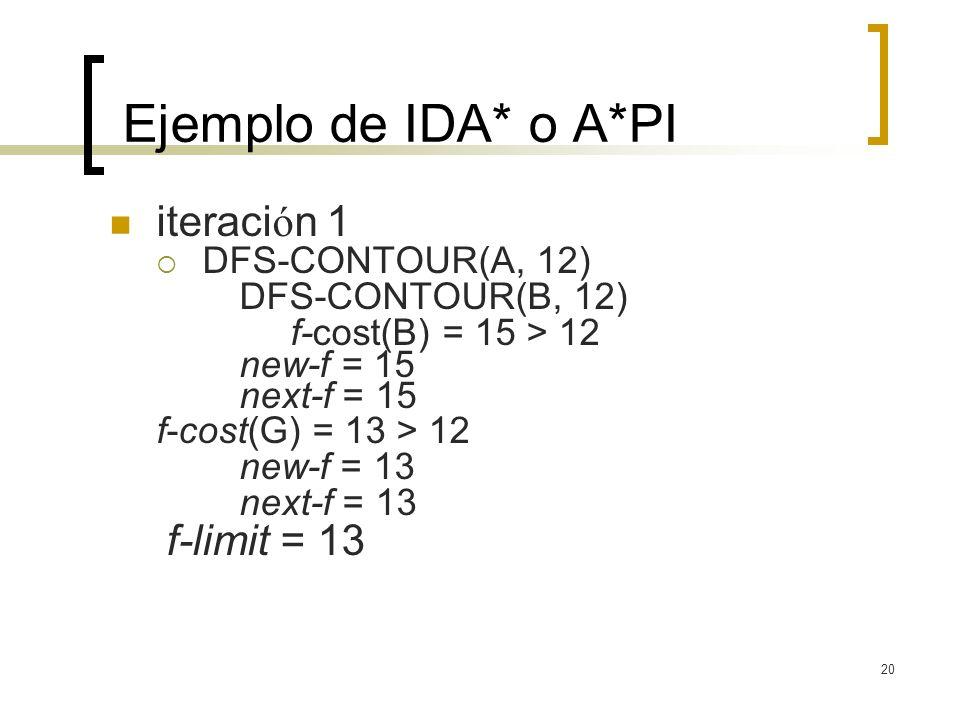 20 Ejemplo de IDA* o A*PI iteraci ó n 1 DFS-CONTOUR(A, 12) DFS-CONTOUR(B, 12) f-cost(B) = 15 > 12 new-f = 15 next-f = 15 f-cost(G) = 13 > 12 new-f = 1