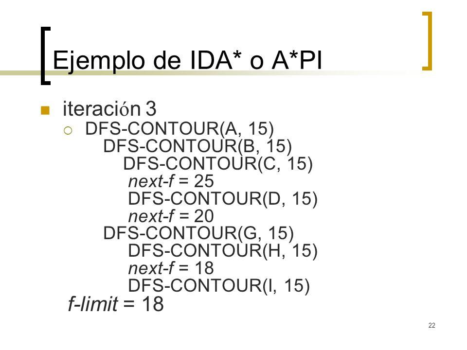 22 Ejemplo de IDA* o A*PI iteraci ó n 3 DFS-CONTOUR(A, 15) DFS-CONTOUR(B, 15) DFS-CONTOUR(C, 15) next-f = 25 DFS-CONTOUR(D, 15) next-f = 20 DFS-CONTOU