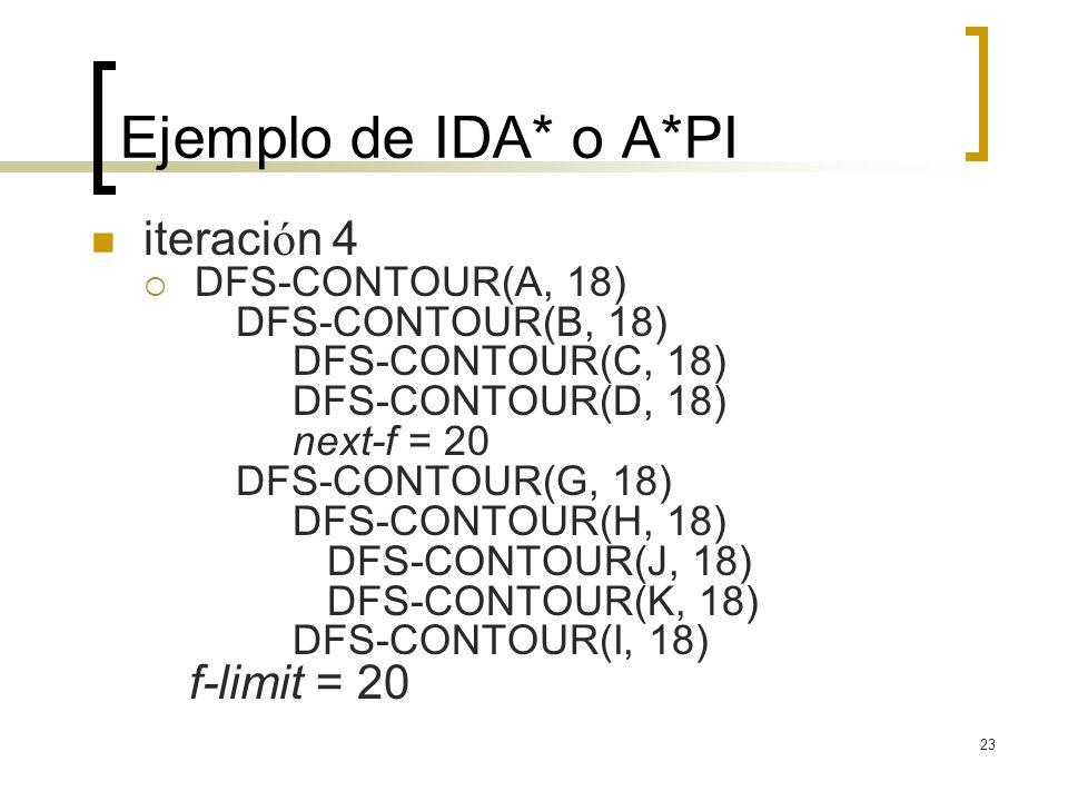 23 Ejemplo de IDA* o A*PI iteraci ó n 4 DFS-CONTOUR(A, 18) DFS-CONTOUR(B, 18) DFS-CONTOUR(C, 18) DFS-CONTOUR(D, 18) next-f = 20 DFS-CONTOUR(G, 18) DFS