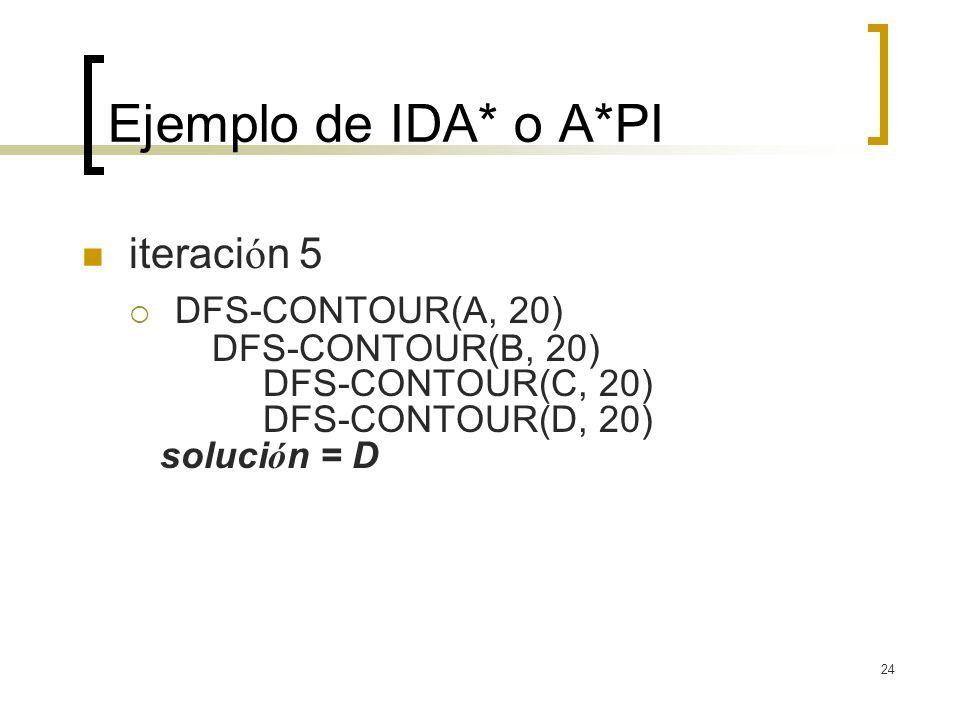 24 Ejemplo de IDA* o A*PI iteraci ó n 5 DFS-CONTOUR(A, 20) DFS-CONTOUR(B, 20) DFS-CONTOUR(C, 20) DFS-CONTOUR(D, 20) soluci ó n = D