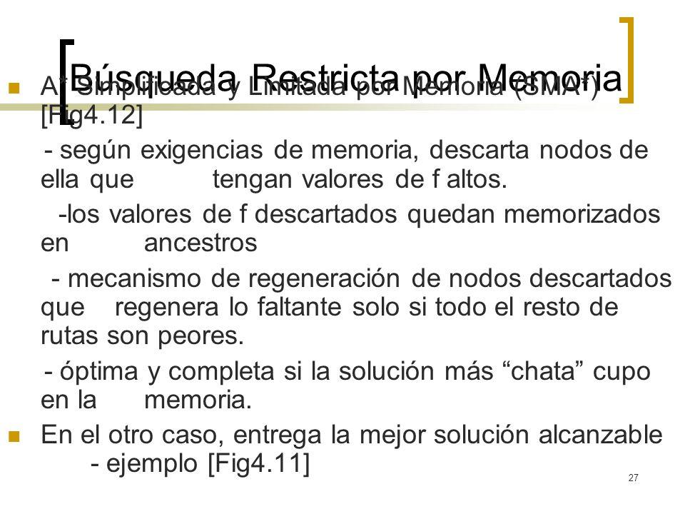 27 Búsqueda Restricta por Memoria A* Simplificada y Limitada por Memoria (SMA*) [Fig4.12] - según exigencias de memoria, descarta nodos de ella que te