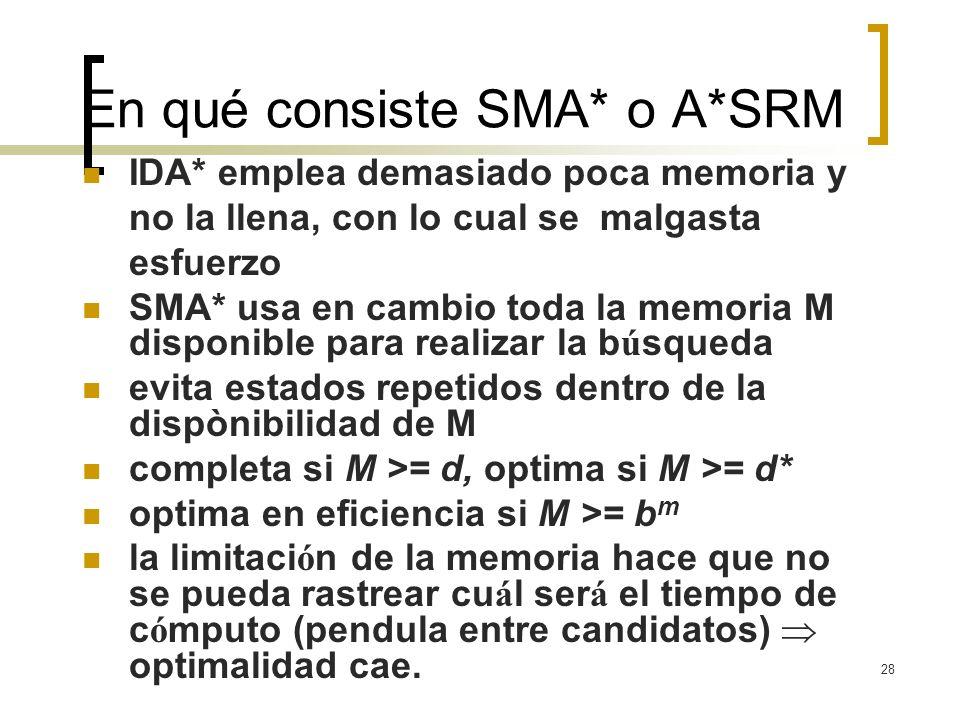 28 En qué consiste SMA* o A*SRM IDA* emplea demasiado poca memoria y no la llena, con lo cual se malgasta esfuerzo SMA* usa en cambio toda la memoria