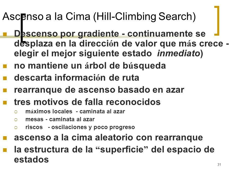31 Ascenso a la Cima (Hill-Climbing Search) Descenso por gradiente - continuamente se desplaza en la direcci ó n de valor que m á s crece - elegir el